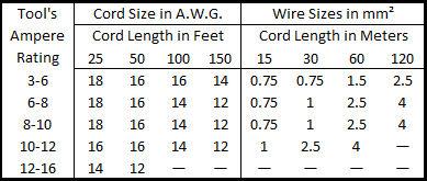 Any pc 7424xp cord mod page 3 chart jpg keyboard keysfo Choice Image