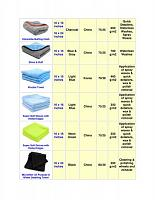 Microfiber towel chart-page-1-jpg