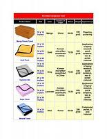 Microfiber towel chart-page-0.jpg