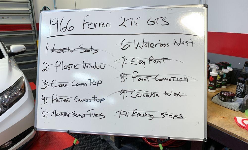 Checklist of details done to Ferrari.